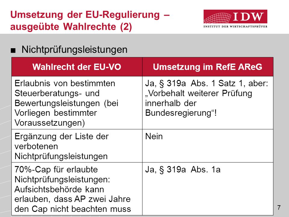 Umsetzung der EU-Regulierung – ausgeübte Wahlrechte (2)