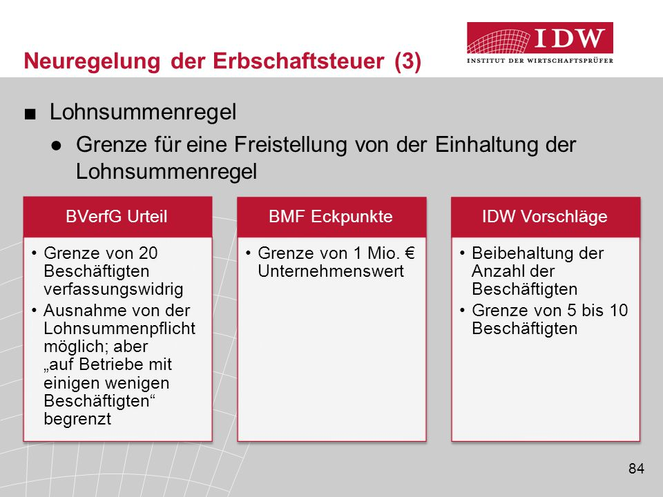 Neuregelung der Erbschaftsteuer (3)