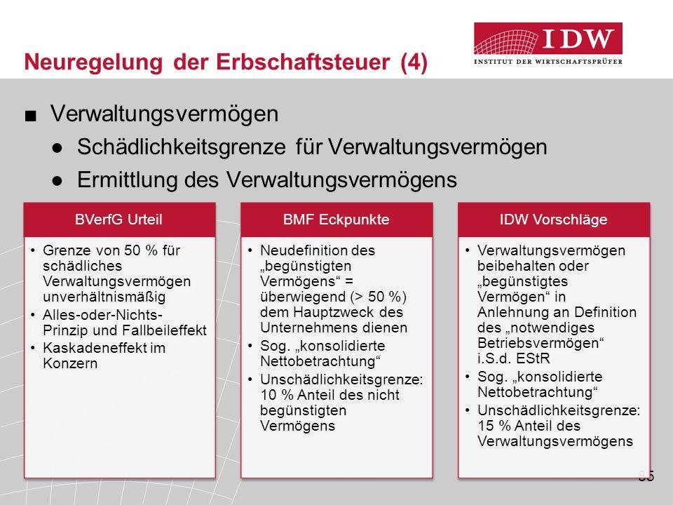 Neuregelung der Erbschaftsteuer (4)