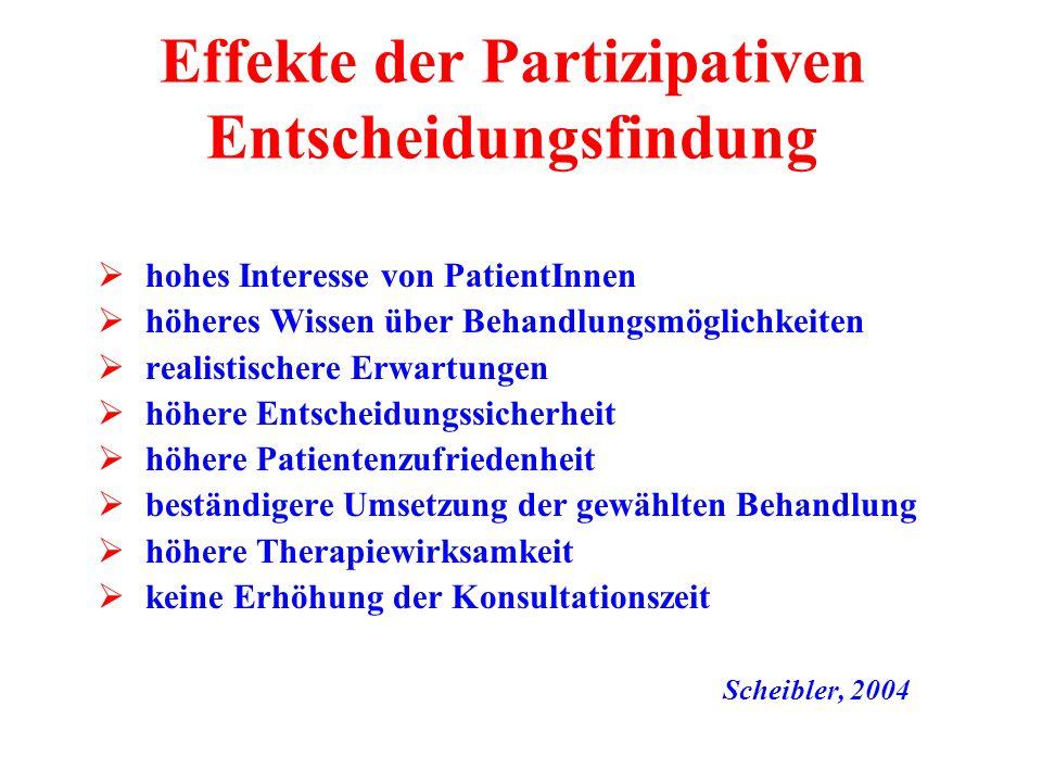 Effekte der Partizipativen Entscheidungsfindung