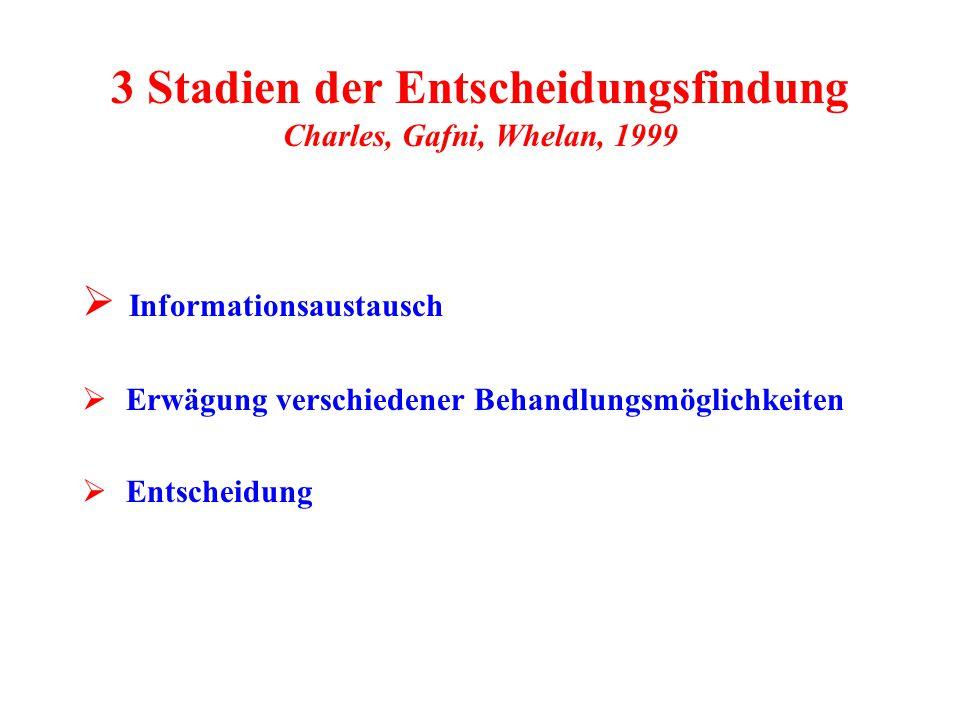 3 Stadien der Entscheidungsfindung Charles, Gafni, Whelan, 1999