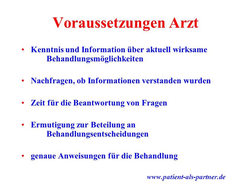 Voraussetzungen Arzt Kenntnis und Information über aktuell wirksame Behandlungsmöglichkeiten. Nachfragen, ob Informationen verstanden wurden.
