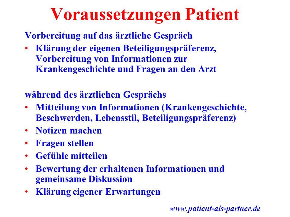 Voraussetzungen Patient