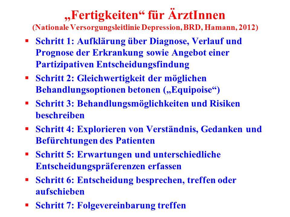 """""""Fertigkeiten für ÄrztInnen (Nationale Versorgungsleitlinie Depression, BRD, Hamann, 2012)"""
