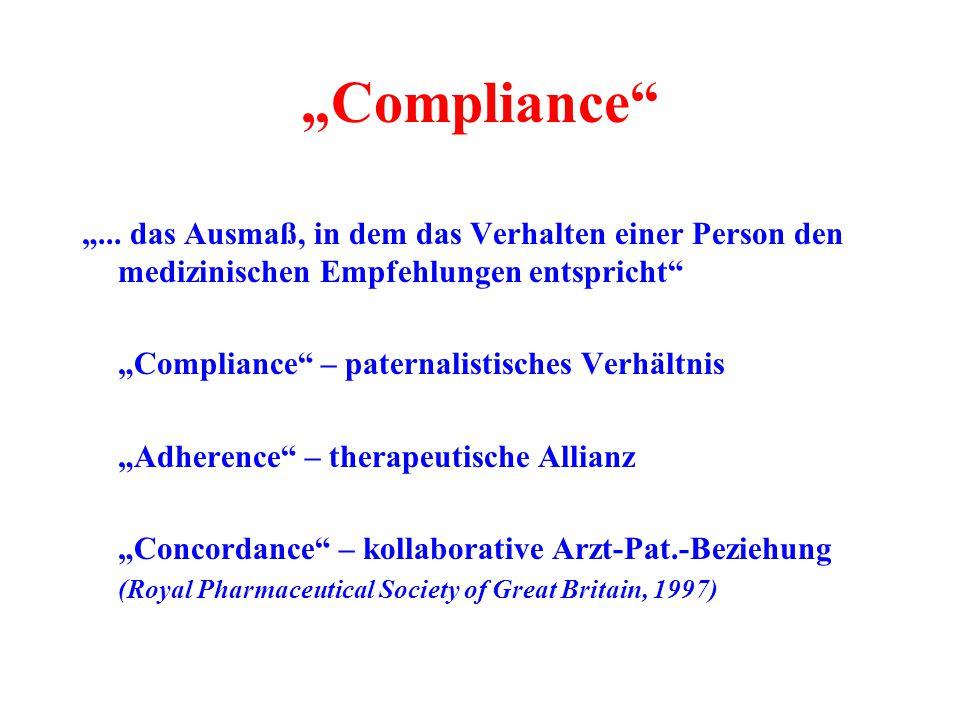 """""""Compliance """"... das Ausmaß, in dem das Verhalten einer Person den medizinischen Empfehlungen entspricht"""