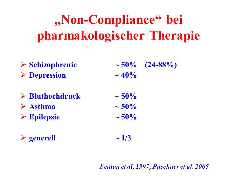 """Non-Compliance bei pharmakologischer Therapie"