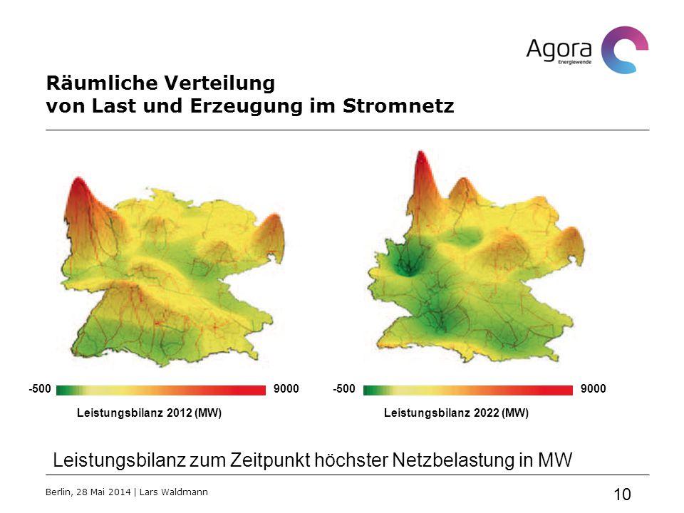 Räumliche Verteilung von Last und Erzeugung im Stromnetz