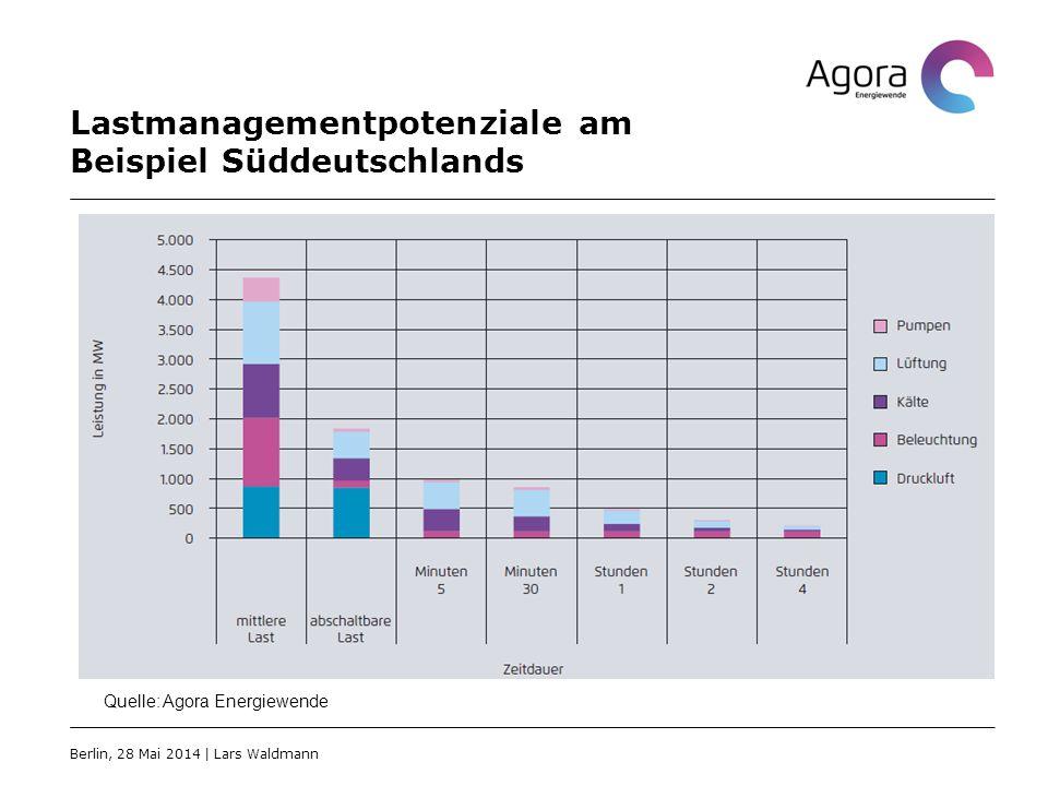 Lastmanagementpotenziale am Beispiel Süddeutschlands