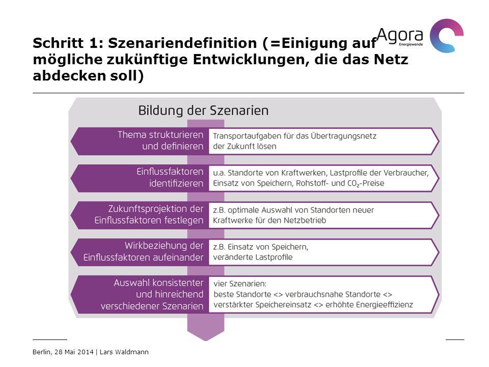 Schritt 1: Szenariendefinition (=Einigung auf mögliche zukünftige Entwicklungen, die das Netz abdecken soll)