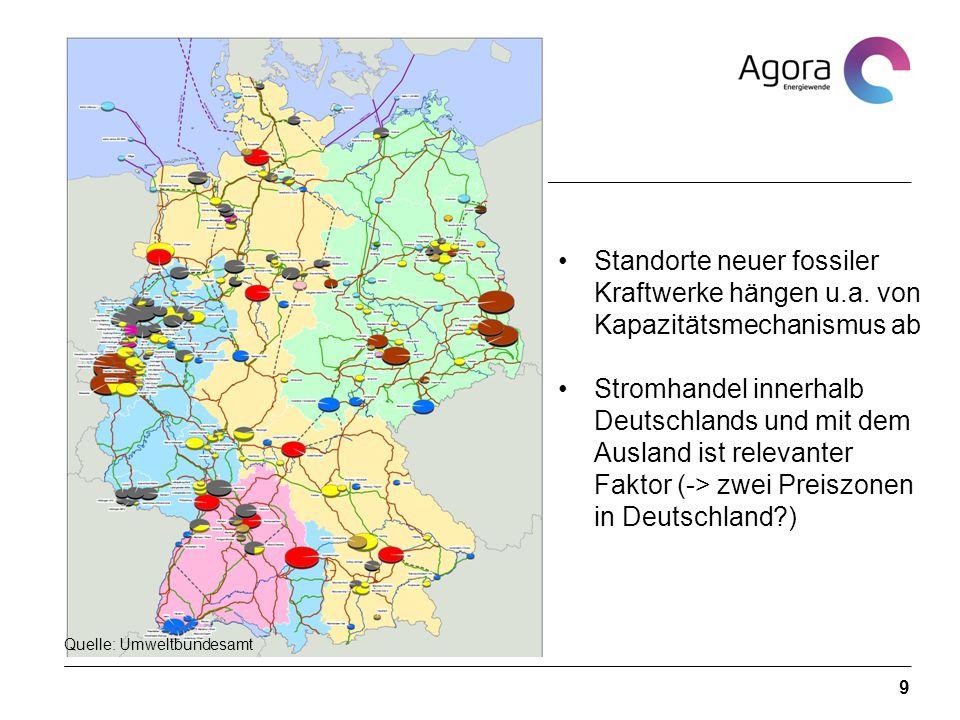 Standorte neuer fossiler Kraftwerke hängen u. a
