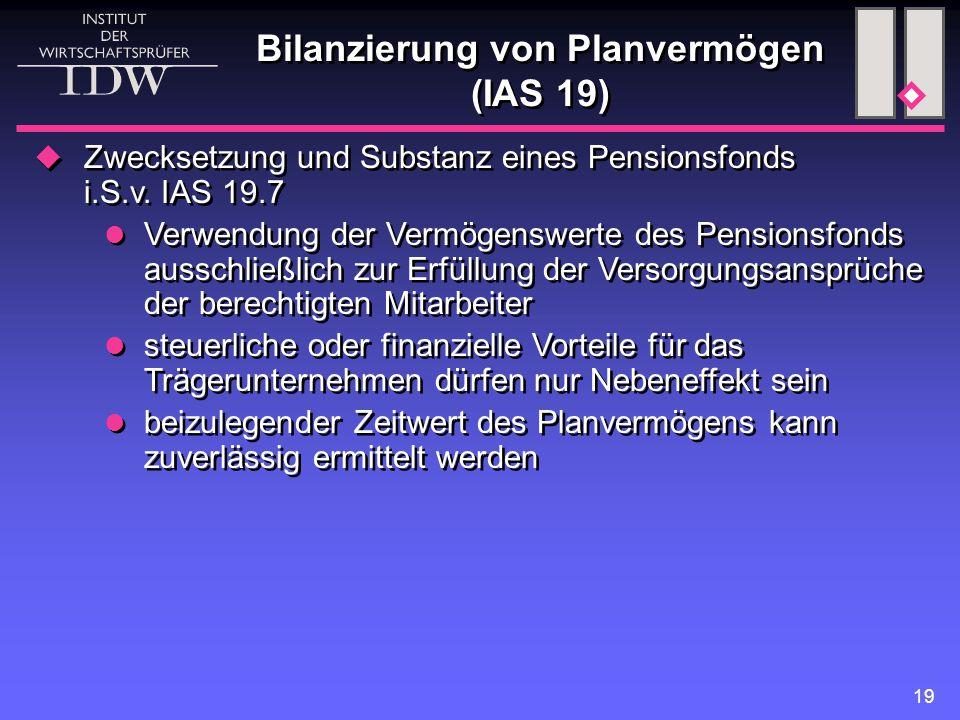 Bilanzierung von Planvermögen (IAS 19)