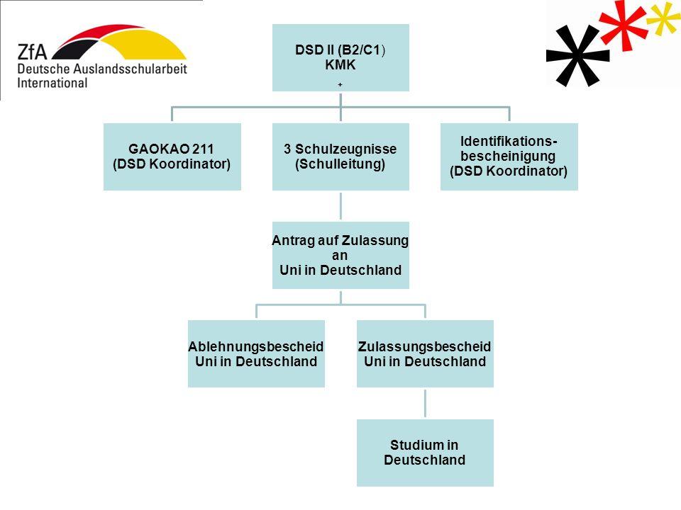 DSD II (B2/C1) KMK + GAOKAO 211 (DSD Koordinator) 3 Schulzeugnisse