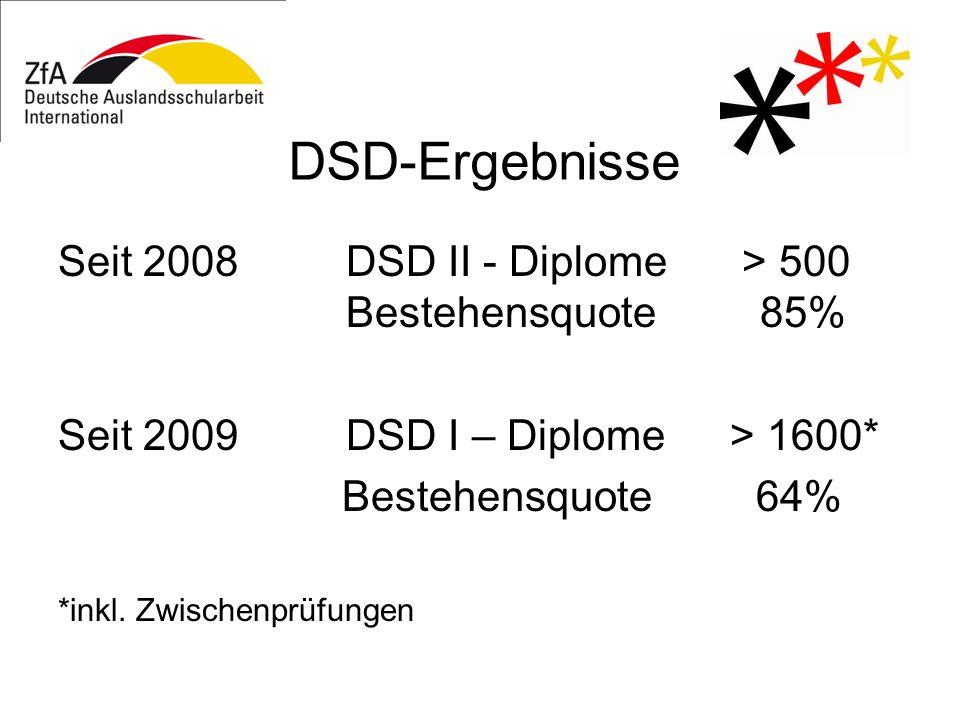 DSD-Ergebnisse Seit 2008 DSD II - Diplome > 500 Bestehensquote 85%