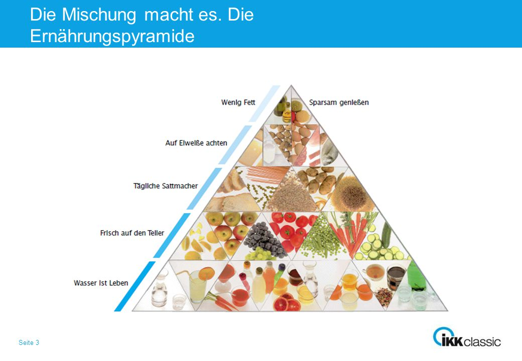 Die Mischung macht es. Die Ernährungspyramide