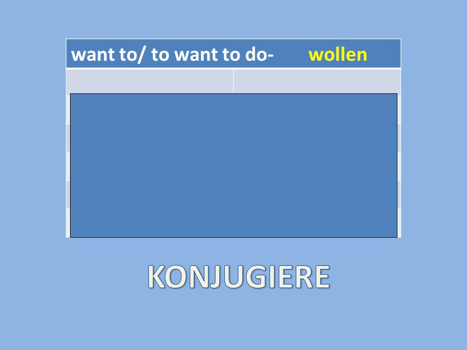 KONJUGIERE want to/ to want to do- wollen ich wir wollen will du
