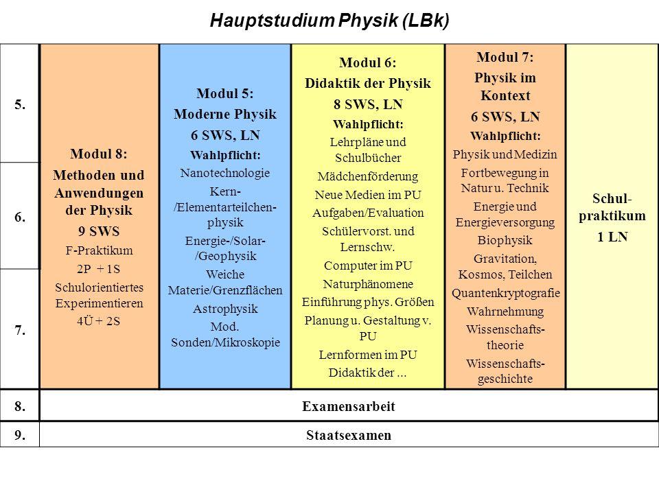 Hauptstudium Physik (LBk) Methoden und Anwendungen der Physik