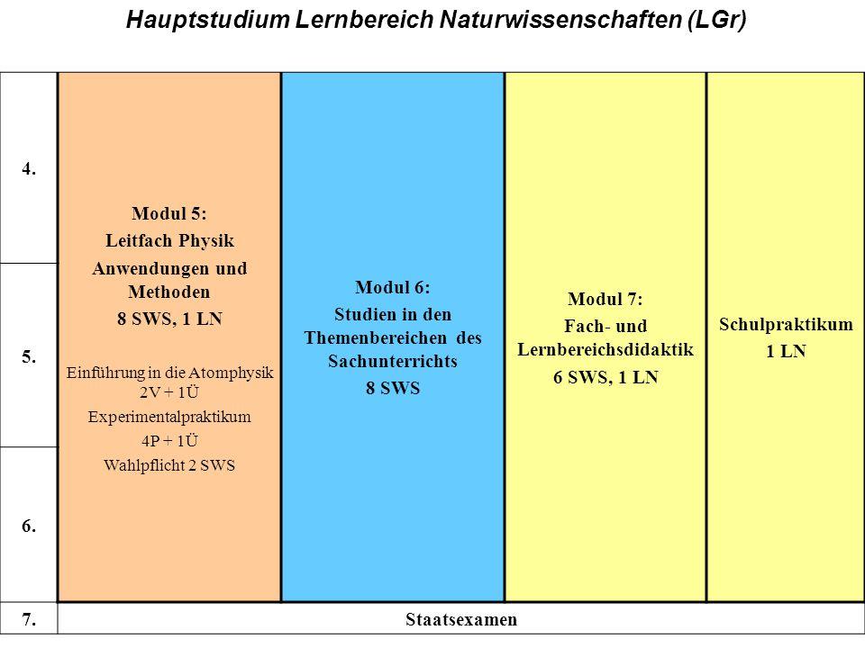 GH, Hauptstudium Hauptstudium Lernbereich Naturwissenschaften (LGr) 4.