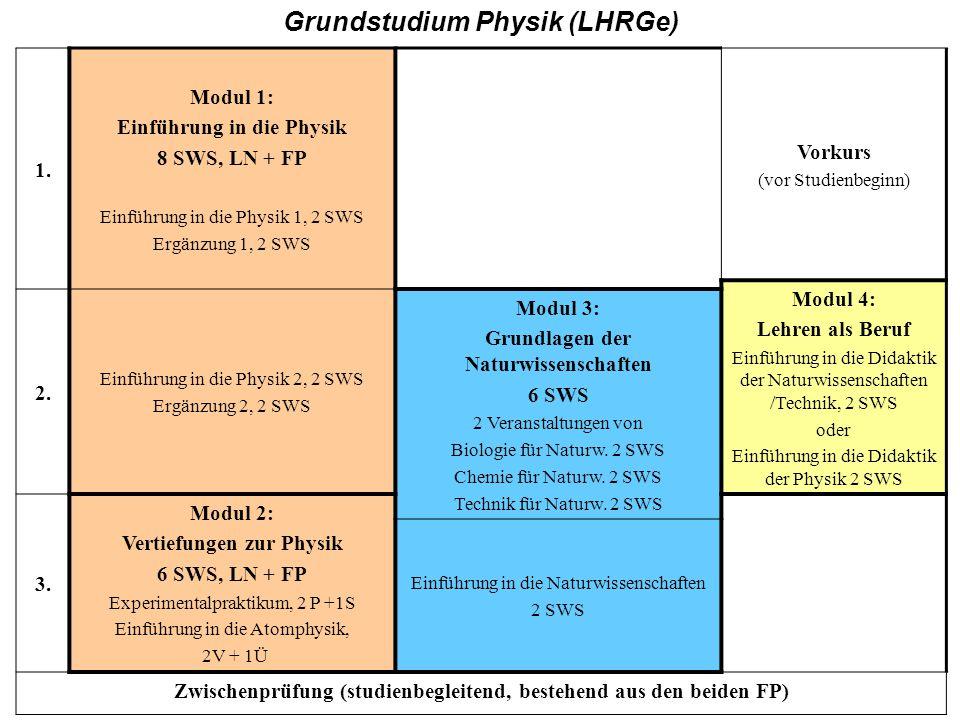 HR, Grundstudium Grundstudium Physik (LHRGe) Modul 1: