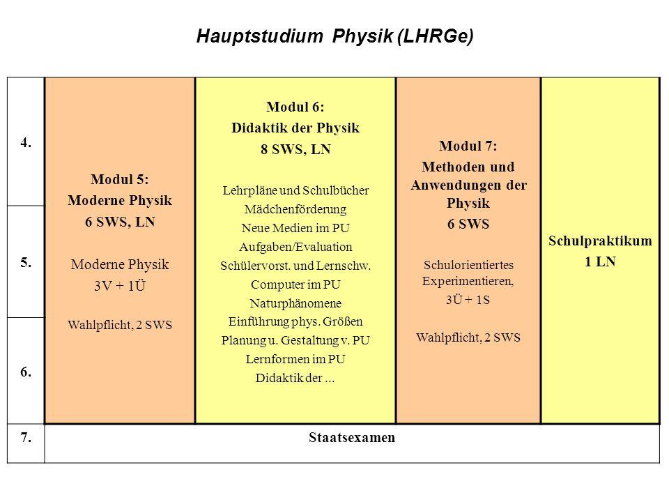 Hauptstudium Physik (LHRGe) Methoden und Anwendungen der Physik