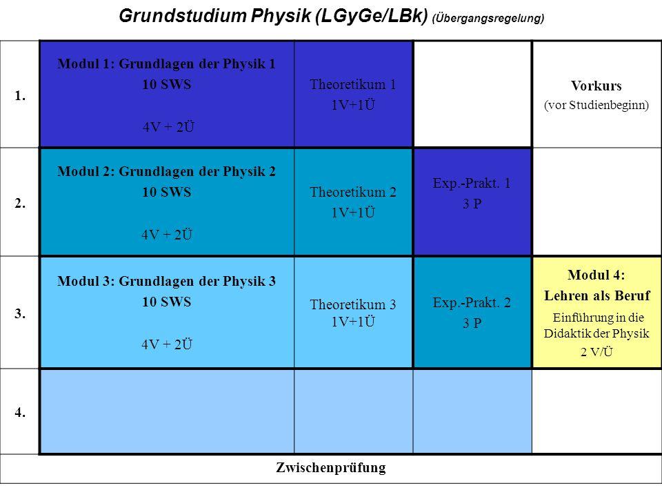 GY, Grundstudium, Übergang, 18. 11. 2004