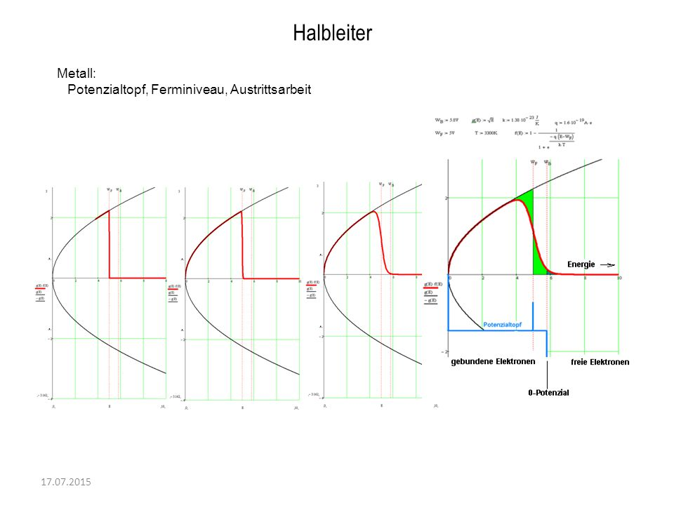 Halbleiter Metall: Potenzialtopf, Ferminiveau, Austrittsarbeit