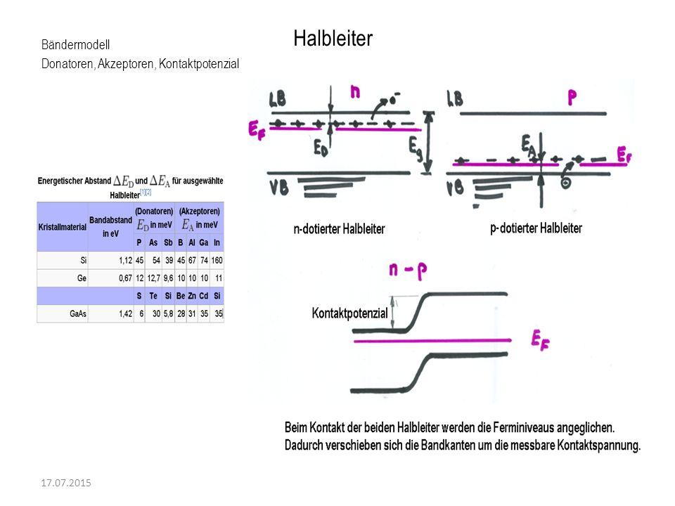 Halbleiter Bändermodell Donatoren, Akzeptoren, Kontaktpotenzial