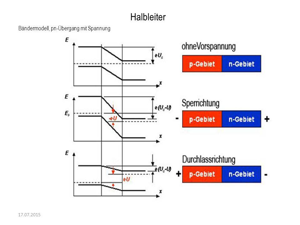 Halbleiter Bändermodell, pn-Übergang mit Spannung 18.04.2017