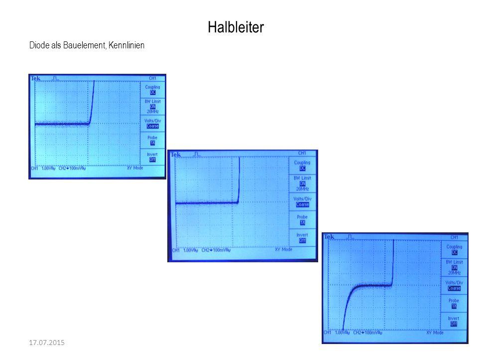 Halbleiter Diode als Bauelement, Kennlinien 18.04.2017