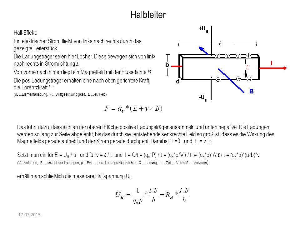 Halbleiter Hall-Effekt: