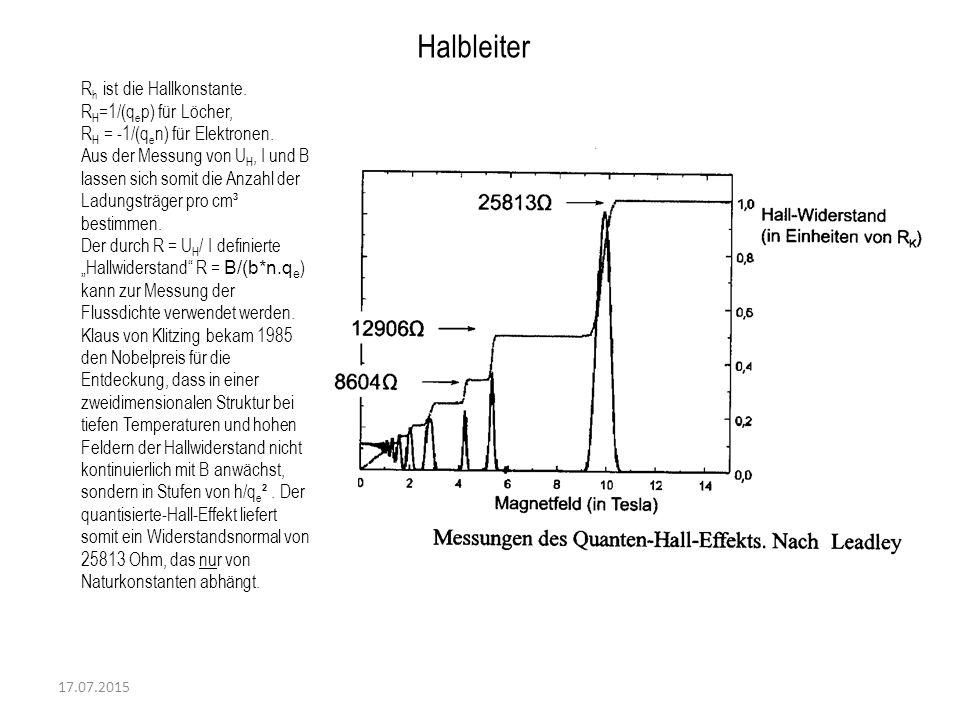Halbleiter Rh ist die Hallkonstante. RH=1/(qep) für Löcher, RH = -1/(qen) für Elektronen.