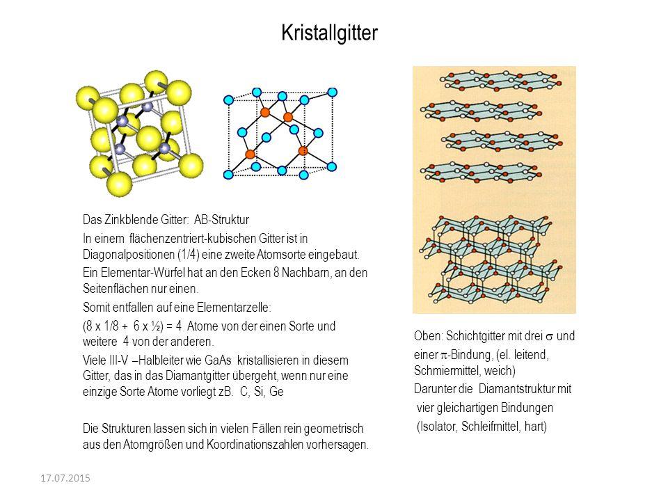 Kristallgitter Das Zinkblende Gitter: AB-Struktur