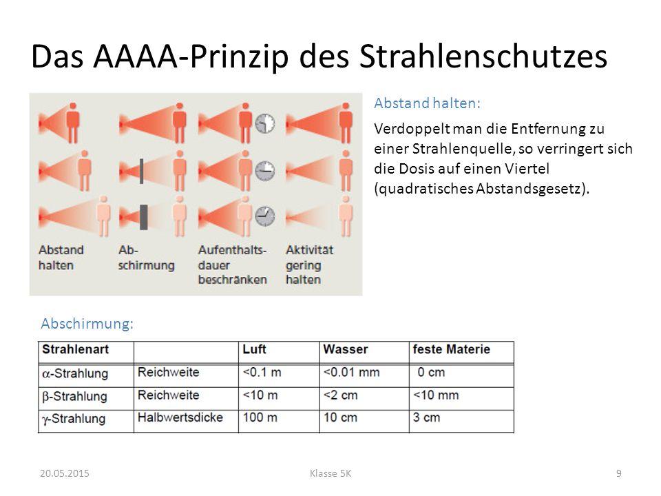Das AAAA-Prinzip des Strahlenschutzes