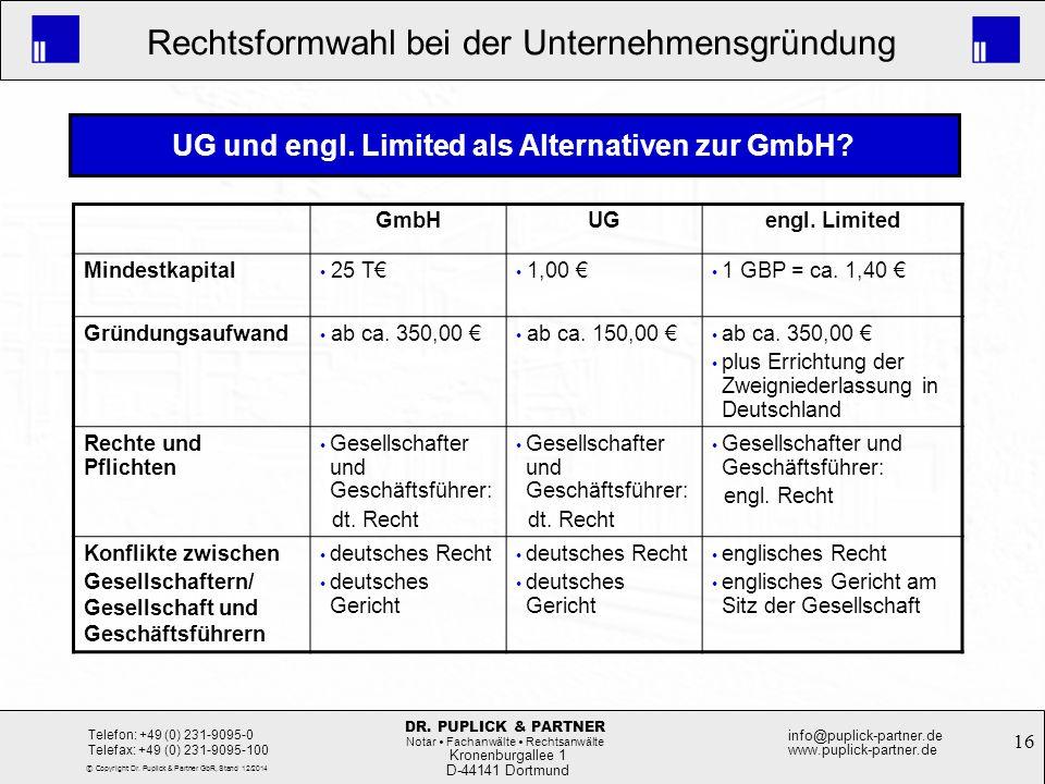 UG und engl. Limited als Alternativen zur GmbH