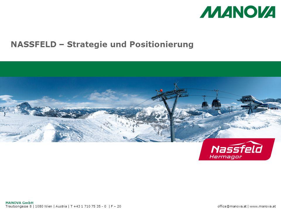 NASSFELD – Strategie und Positionierung