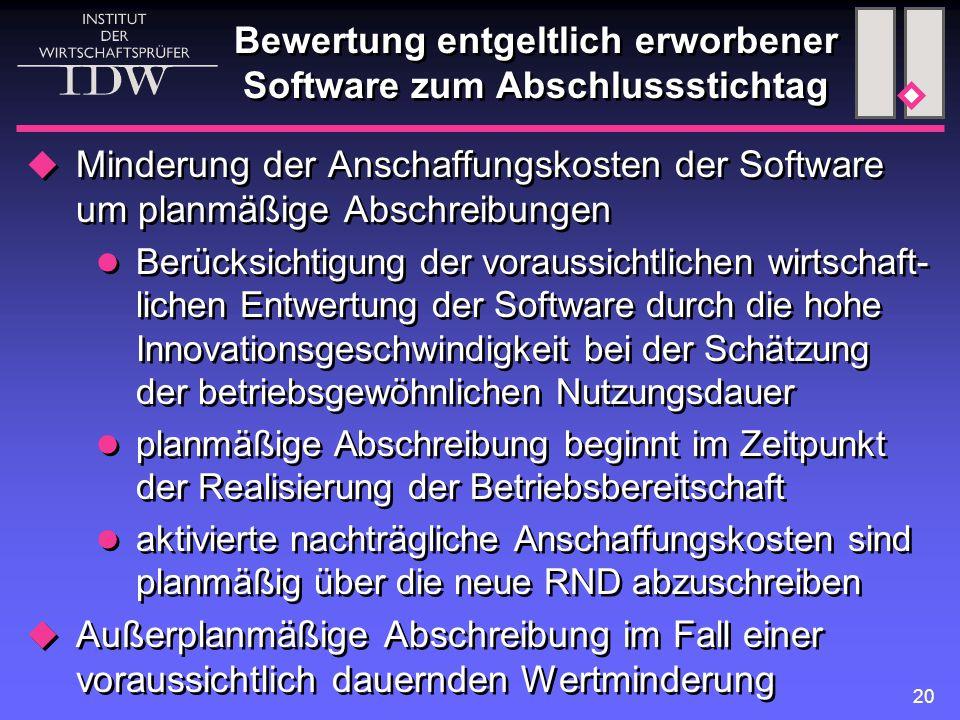 Bewertung entgeltlich erworbener Software zum Abschlussstichtag
