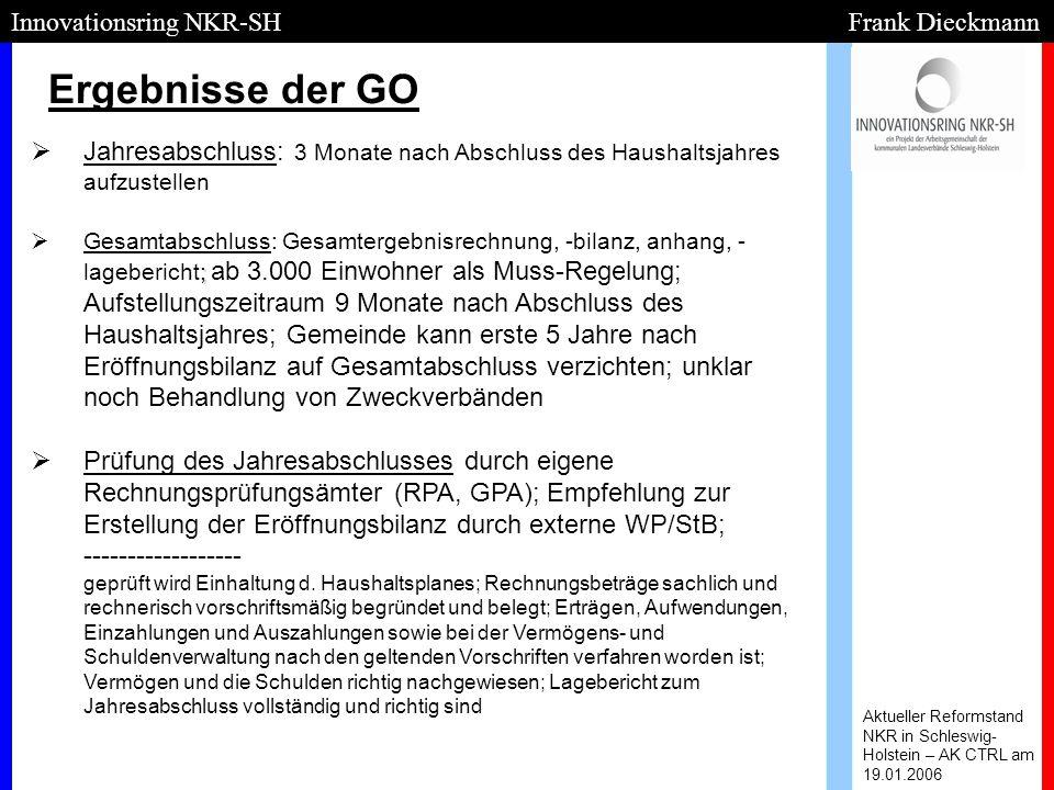 Ergebnisse der GO Innovationsring NKR-SH Frank Dieckmann