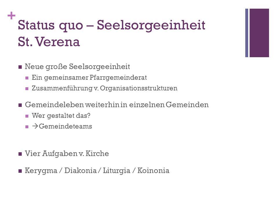Status quo – Seelsorgeeinheit St. Verena