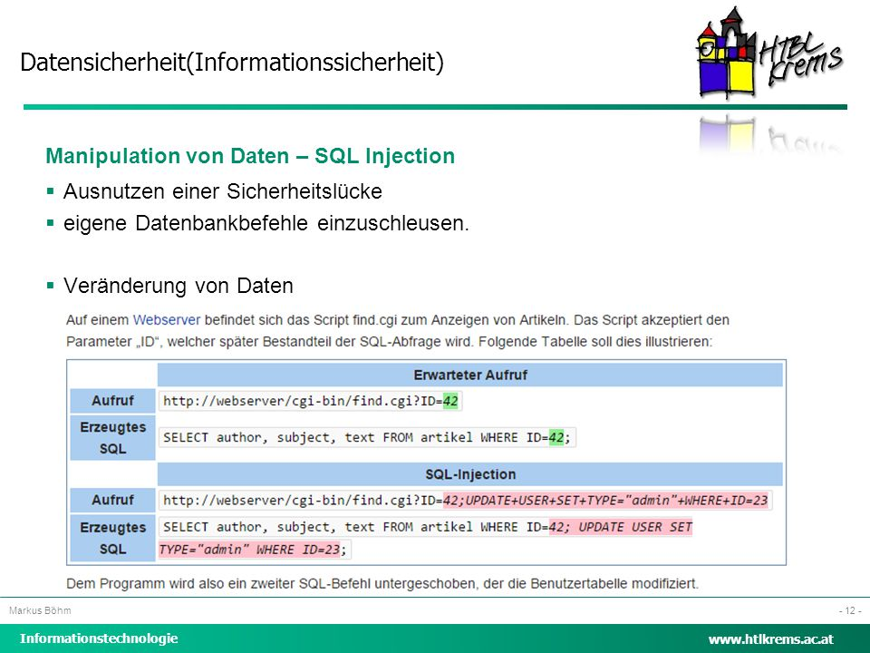 Manipulation von Daten – SQL Injection