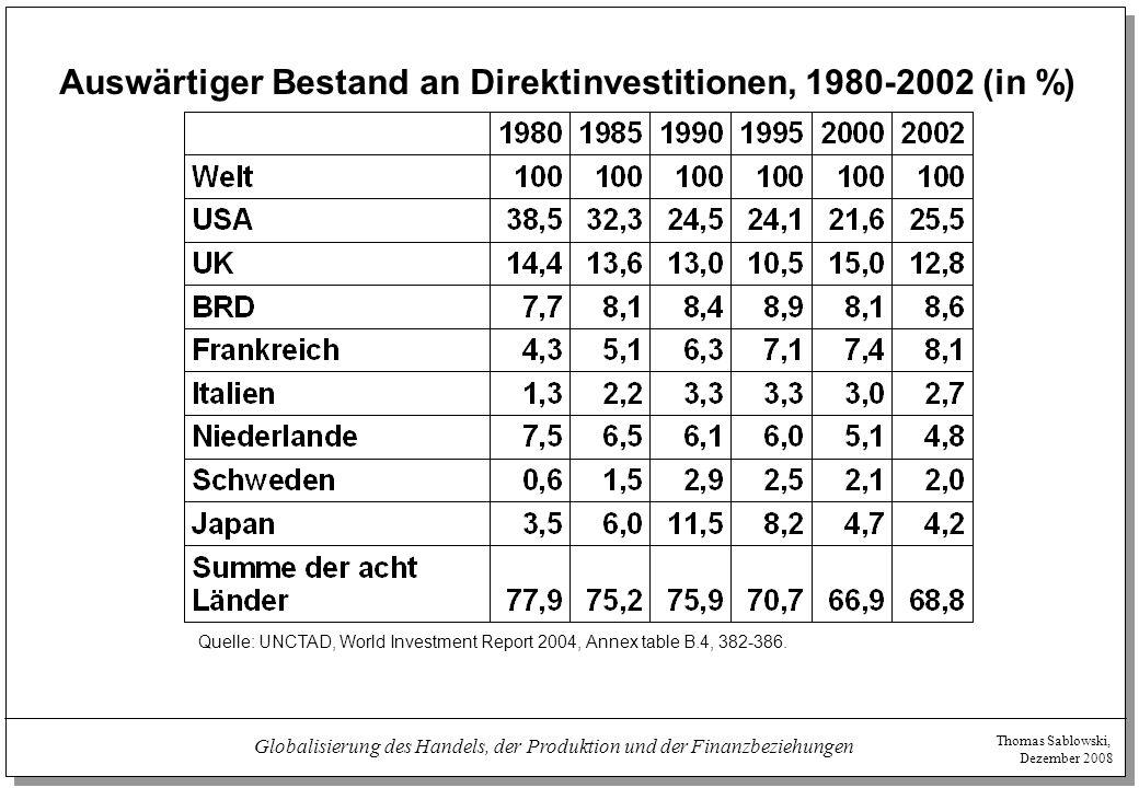 Auswärtiger Bestand an Direktinvestitionen, 1980-2002 (in %)