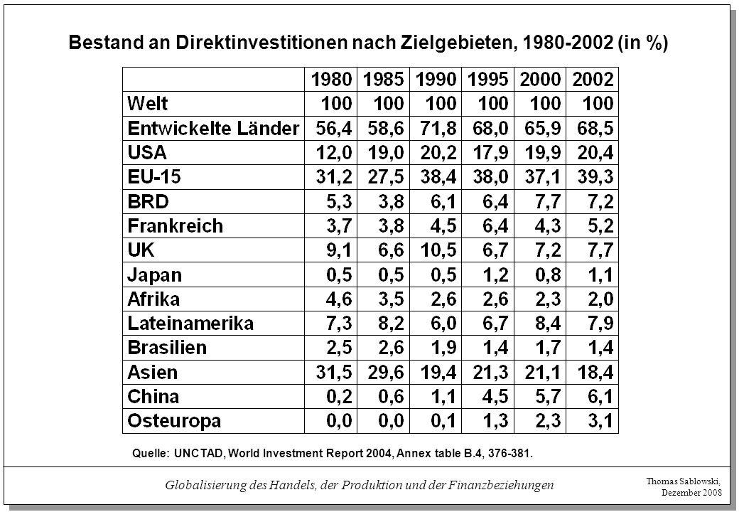 Bestand an Direktinvestitionen nach Zielgebieten, 1980-2002 (in %)