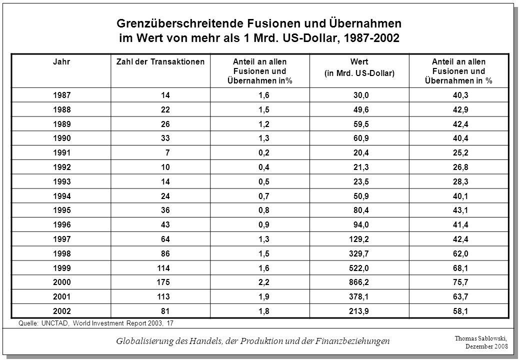 Grenzüberschreitende Fusionen und Übernahmen im Wert von mehr als 1 Mrd. US-Dollar, 1987-2002