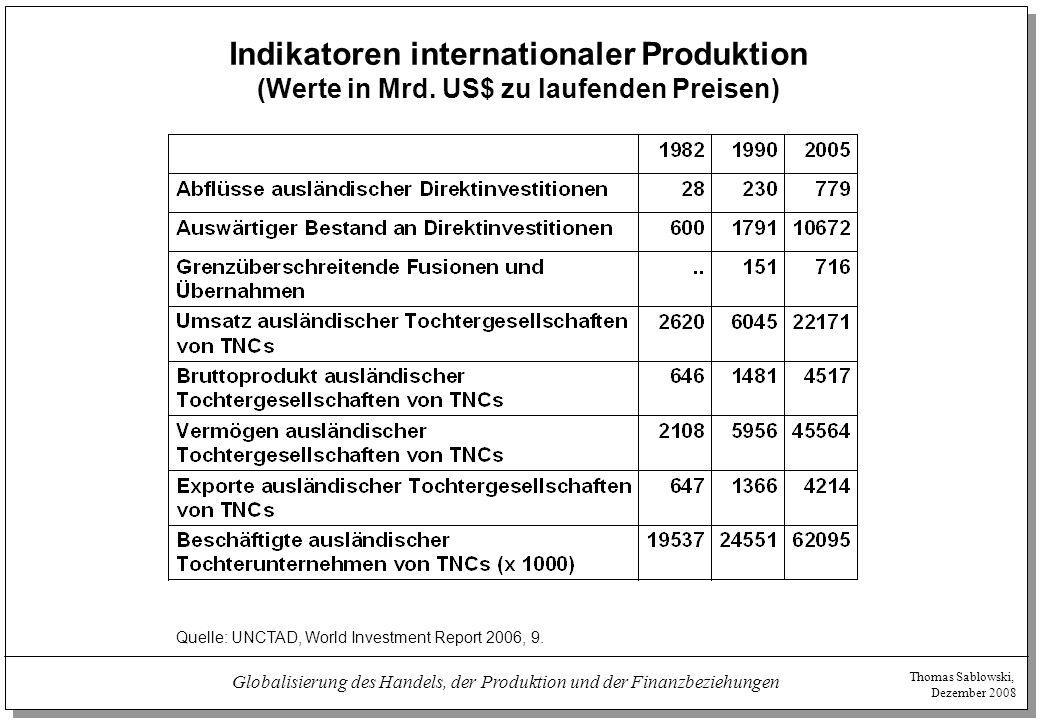 Globalisierung des Handels, der Produktion und der Finanzbeziehungen