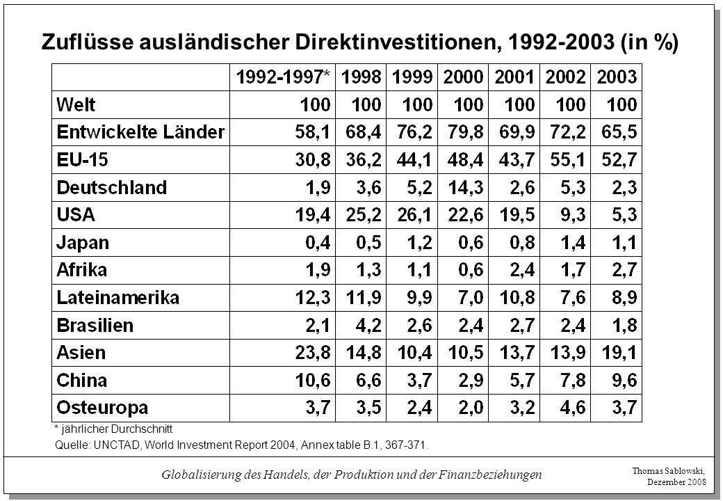 Zuflüsse ausländischer Direktinvestitionen, 1992-2003 (in %)