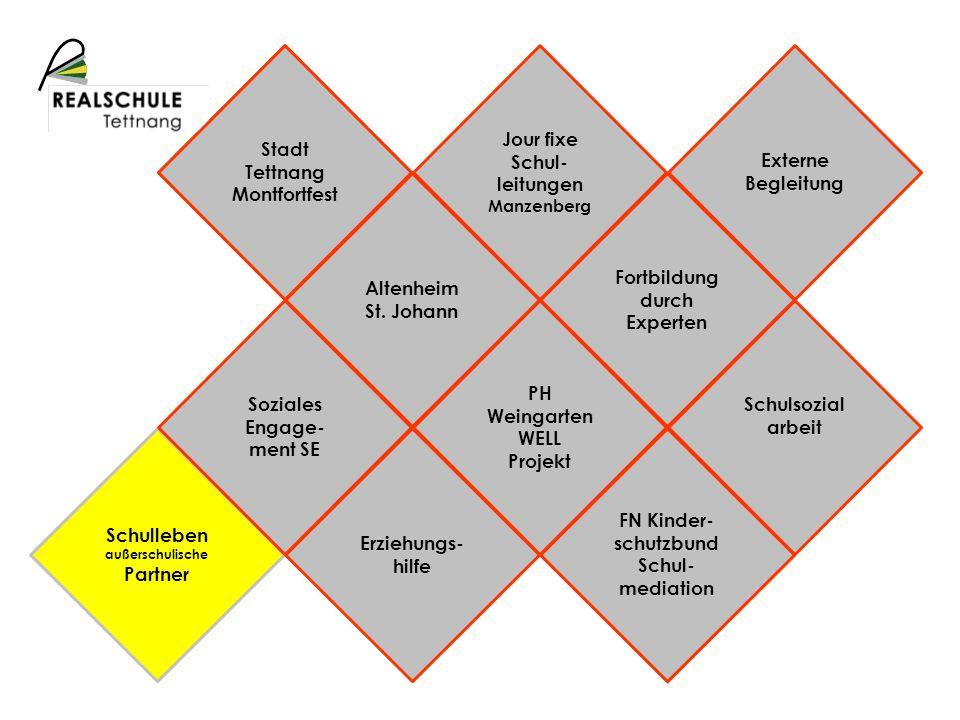 Schul-leitungen Manzenberg Externe Begleitung