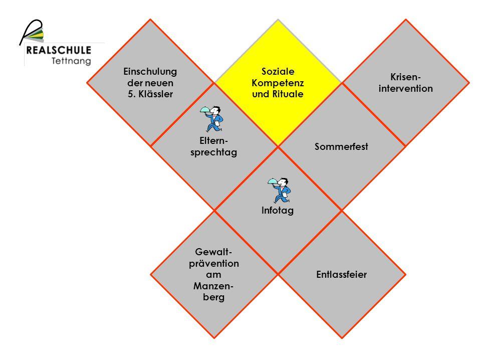 Einschulung der neuen 5. Klässler Soziale Kompetenz und Rituale