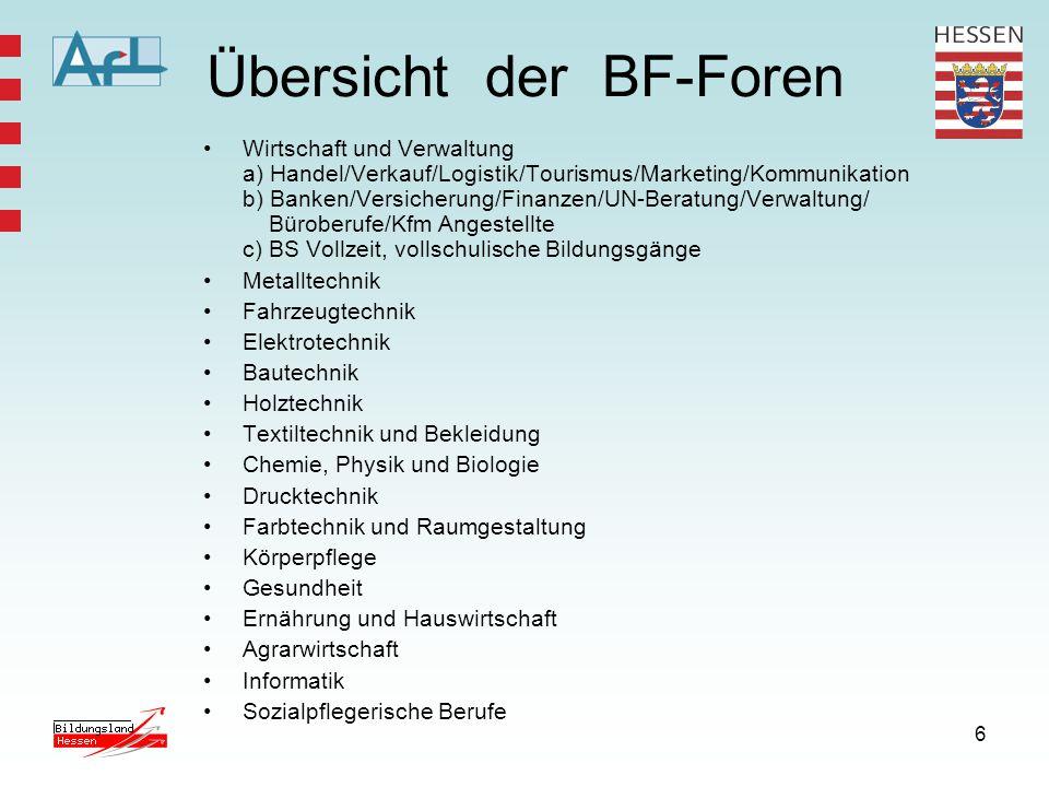 Übersicht der BF-Foren