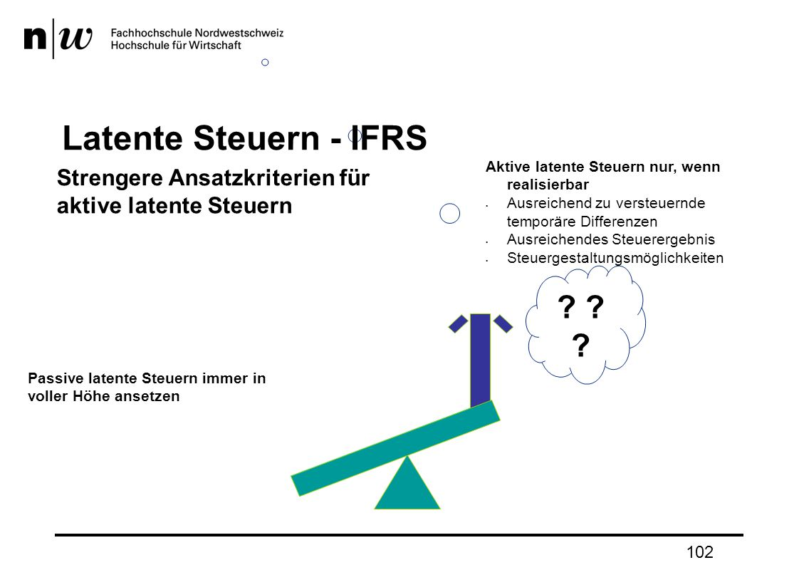 102102102 Latente Steuern - IFRS. Aktive latente Steuern nur, wenn realisierbar. Ausreichend zu versteuernde temporäre Differenzen.