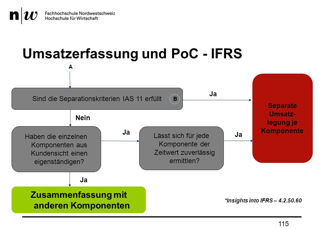 Umsatzerfassung und PoC - IFRS