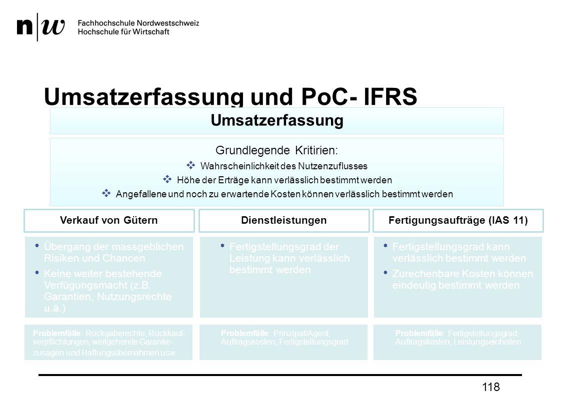 Umsatzerfassung und PoC- IFRS