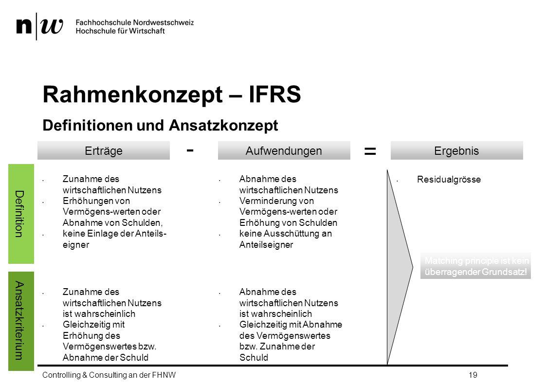 Rahmenkonzept – IFRS - = Definitionen und Ansatzkonzept Erträge
